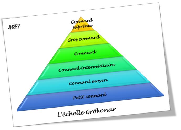 L'échelle Grökonar